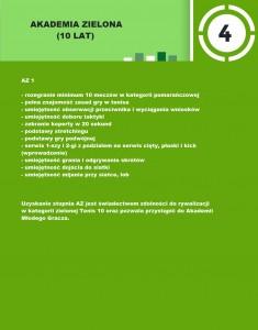 Kategoria Zielona